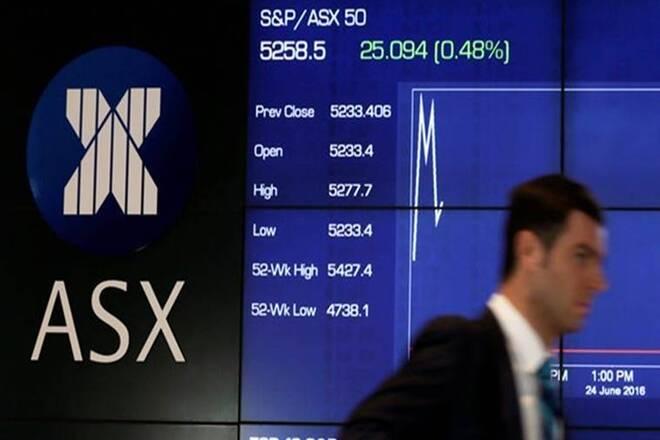 澳大利亚股价稳定,因为金融的收益抵消了弱资金