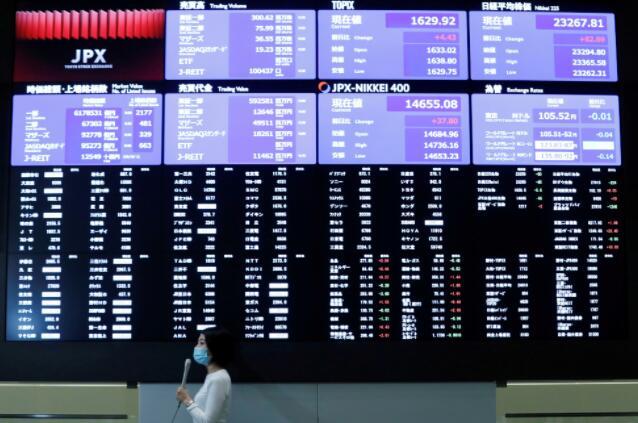 随着投资者重新评估股市暴跌 亚洲股市和美国收益率上升